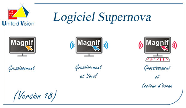 Logiciel Supernova - Version 18